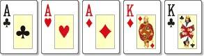 What is a Full House in Poker - Ignition Casino Poker